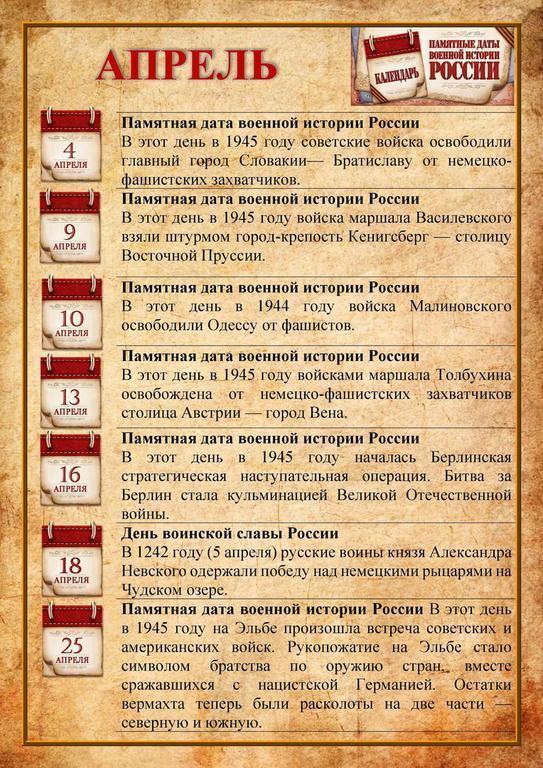 Памятные даты апреля