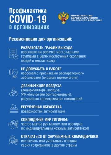 Профилактика-COVID-19-в-организациях