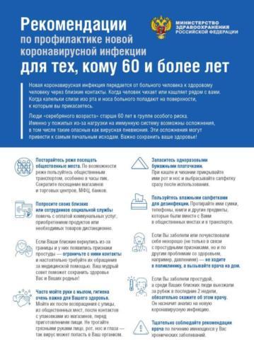 Рекомендации-по-профилактике-новой-коронавирусной-инфекции-для-тех-кому-60-и-более-лет