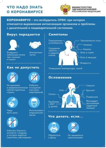 Что-надо-знать-о-коронавирусе-1